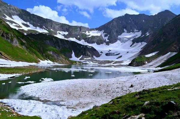 Gattain Lake Kashmir Landscape Nature Pakistan Wallpaper