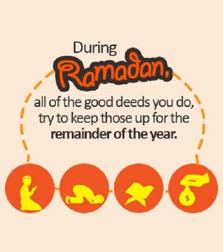 Beautiful Ramadan Quote, Display Picture and Avatar - 15